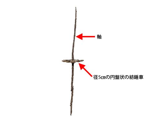 参考 宮古市青猿Ⅰ遺跡 平安時代の鉄製の紡錘